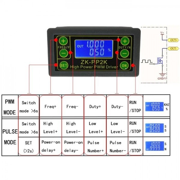 ZK-PP2K DC-Motor Tester - PWM Controller - 8A