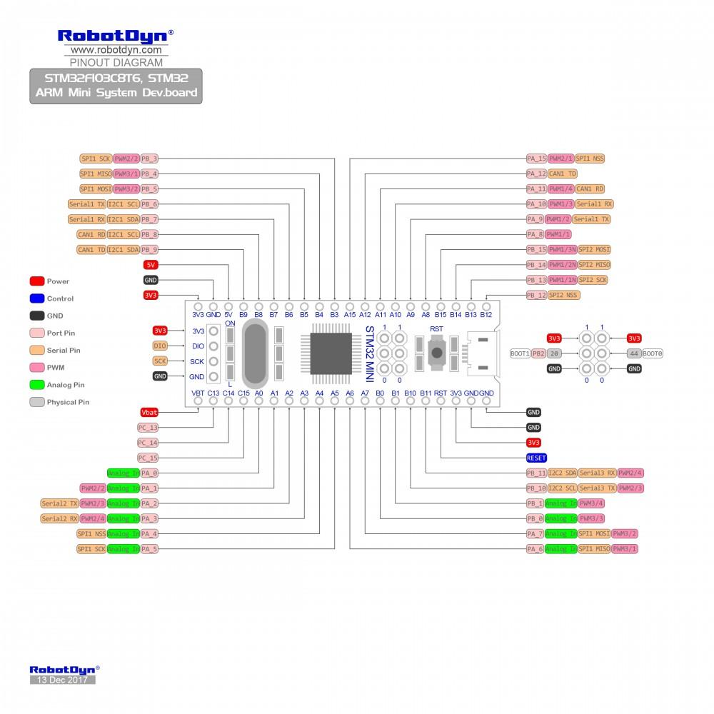 RobotDyn STM32 ARM Board (Blue Pill) with Arduino Bootloader -  RDSTM32ARDBOOTPINS