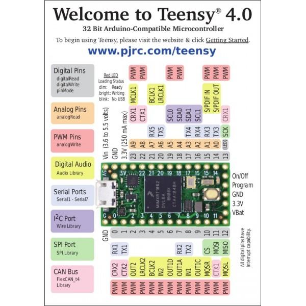 Teensy 4.0