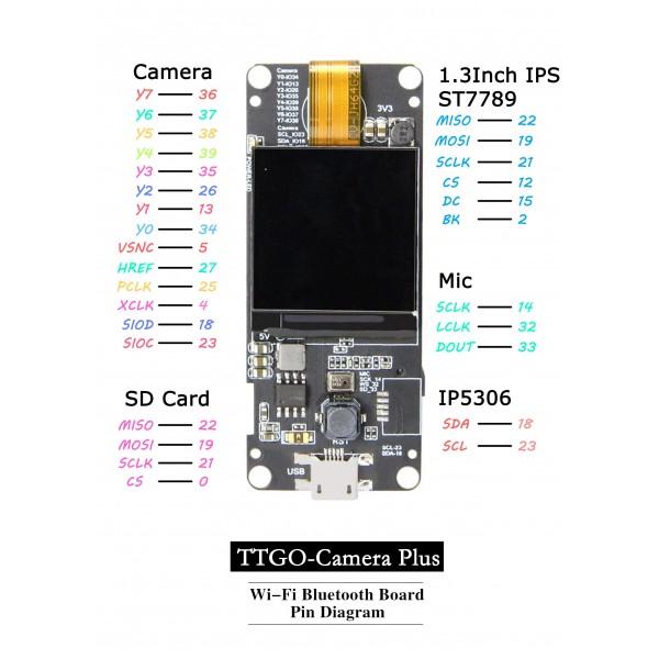 LilyGO TTGO T-Camera Plus ESP32 - Rear Camera