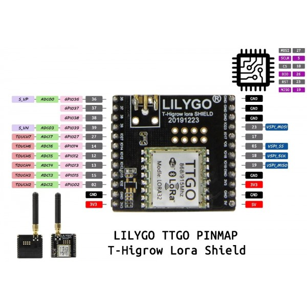 LilyGO TTGO T-Higrow LoRa Shield - 868MHz